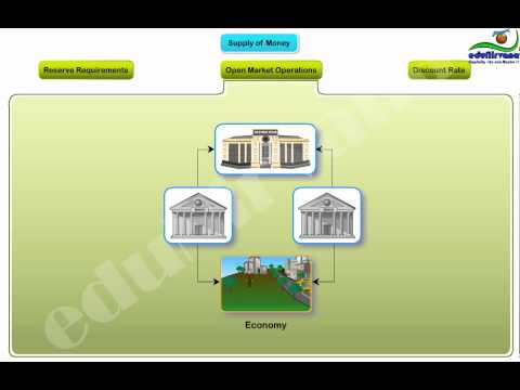 Central Bank Credit Control Function