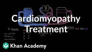 Cardiomyopathy treatment | Circulatory System and Disease | NCLEX-RN | Khan Academy