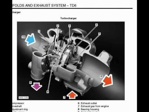 2003 range rover wiring diagram range rover  2003  service manual wiring diagram owners  service manual wiring diagram