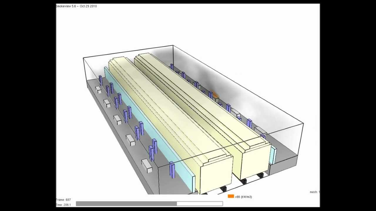 nfpa fire scenario assessment for metro station cfd simulation fds