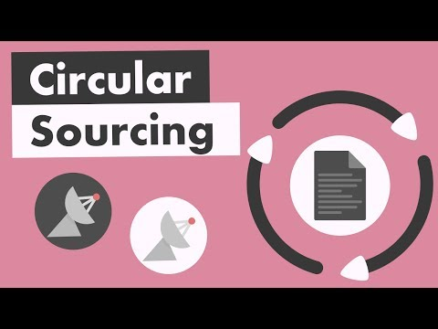 How Lies Become True On the Internet - Circular Sourcing