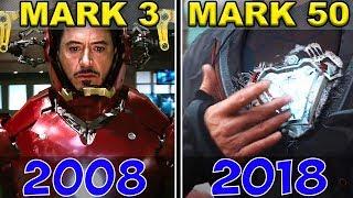 Todas as Transformações da Armadura do Homem de Ferro