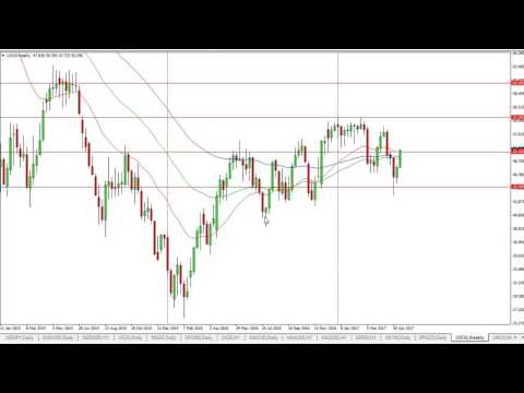 Oil Technical Analysis for the week of May 22 2017 by FXEmpire.com