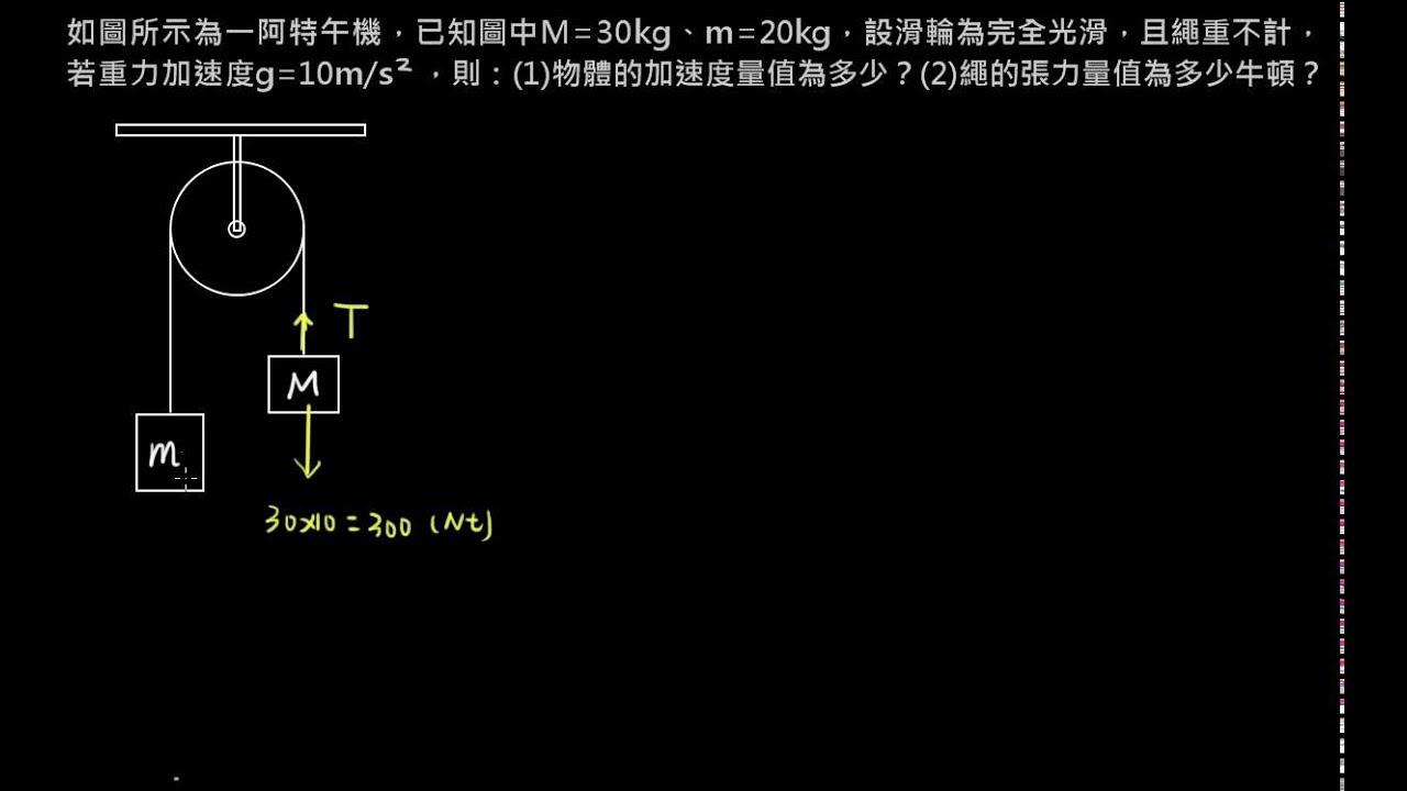 牛頓力學 【例題】01系統應用-阿特午機 - YouTube