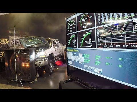 Dyno Testing - Diesel Power Challenge 2017