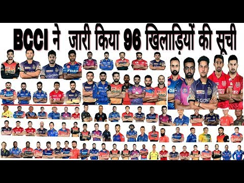 IPL 2018 AUCTION UPDATE I BCCI RELEASED 96 Players List l 27 Players Indian, 69 Foreigner Players l