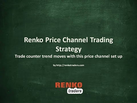 Price channel trading strategy with Renko