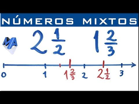 Ubicación de números mixtos en la recta numérica