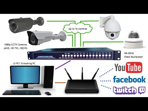Live Stream Video Computer w/ HDMI Capture Card, Streaming Software