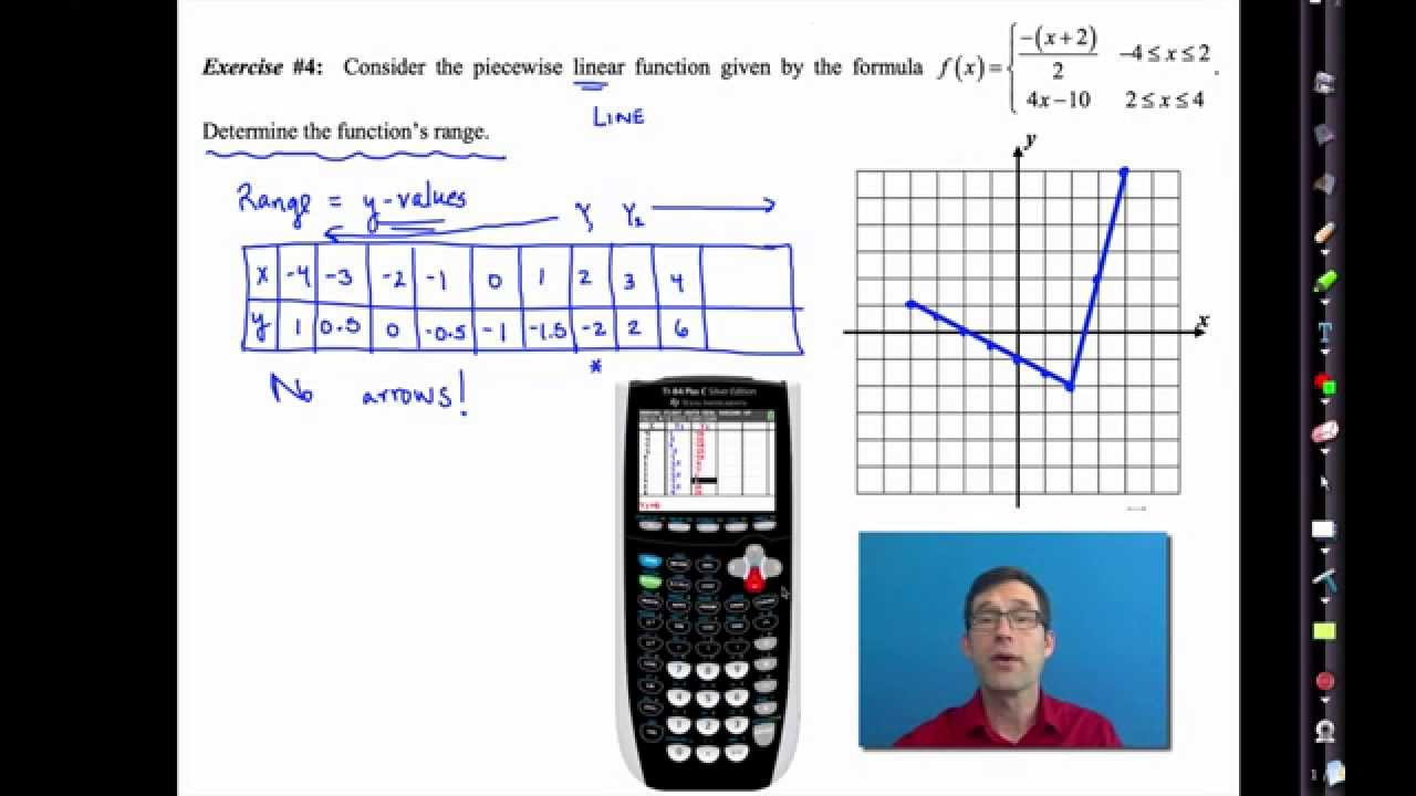 Common Core Algebra I Unit #3 Lesson #7 The Domain and Range of a Function