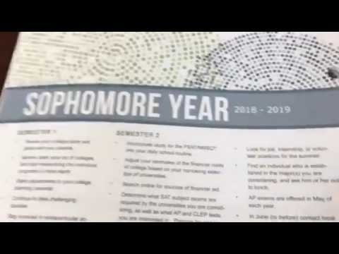 Book Review - High School 4 year planner