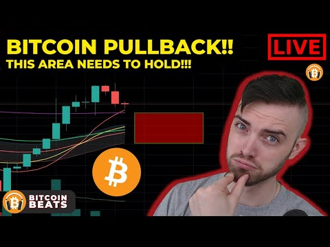 BITCOIN PULLBACK IN PLAY!! Price Predictions and Technical Analysis on Crypto