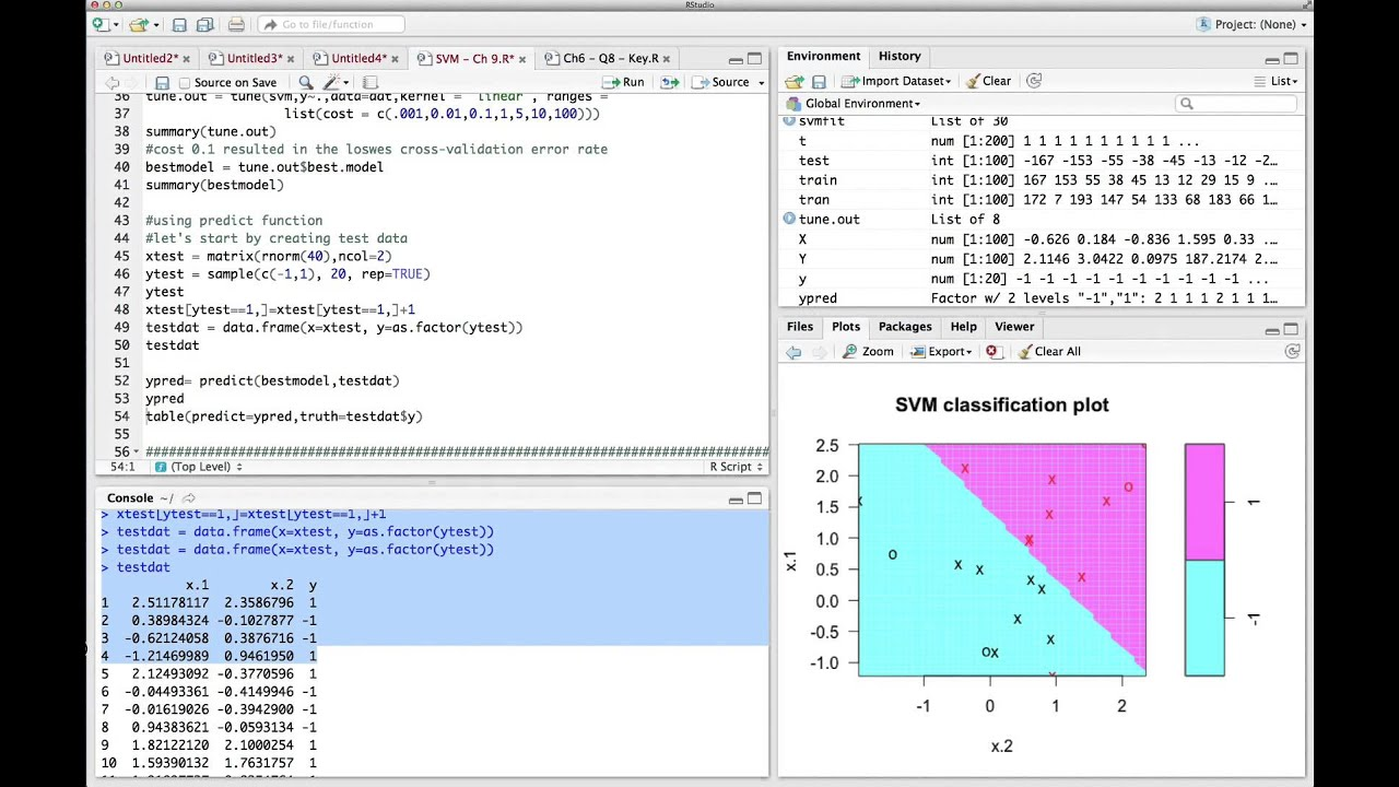 How To Predict Stock Returns Using Support Vector Machines (SVM