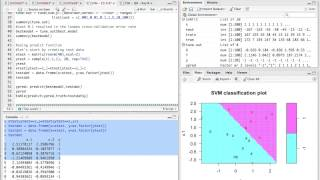 R-Session 9 - Statistical Learning - Support Vector Machines