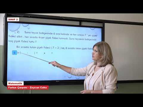 T2031 Matematik Farkın Çarpımı Zeycan Caha
