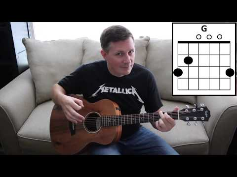 Free Bird by Lynyrd Skynyrd - Chord Tutorial