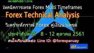 สอนเทคนิคการเทรด forex Multi Timeframes และวิเคราะห์กราฟ 8-12 /10/61