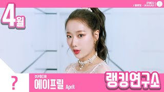 [랭킹연구소] 2020년 4월 걸그룹 순위 (여자아이돌 브랜드) | K-POP IDOL Girl Group …