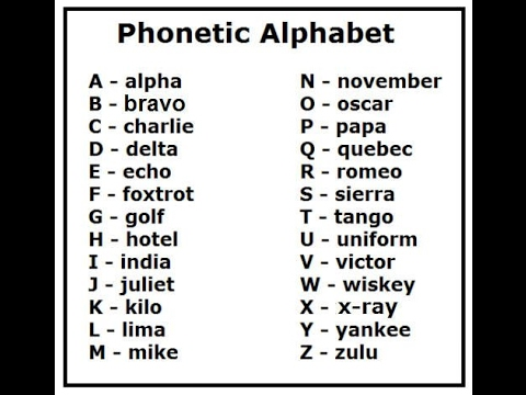 Phonetic Alphabet For Security  And Police Officer