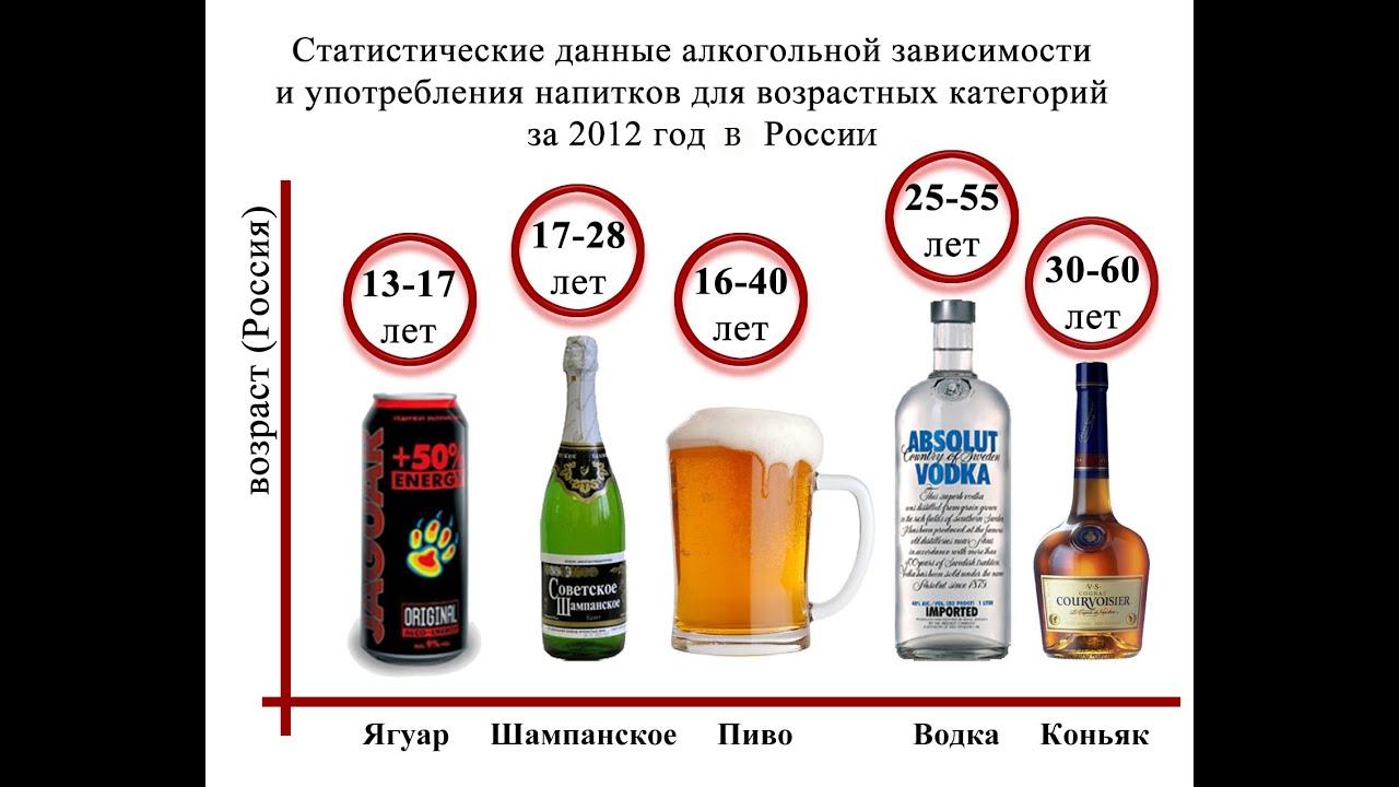 Уколы для кодирования от алкоголизма цена