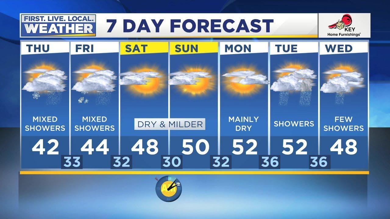 Thursday morning FOX 12 weather forecast (3/7)