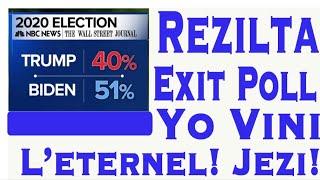 Men Rezilta Exit Poll Yo ak explikasyon electoral vote ak role governor yo