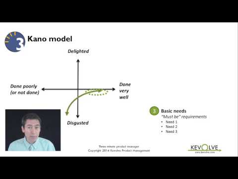3 Minute Product Manager: Kano Model