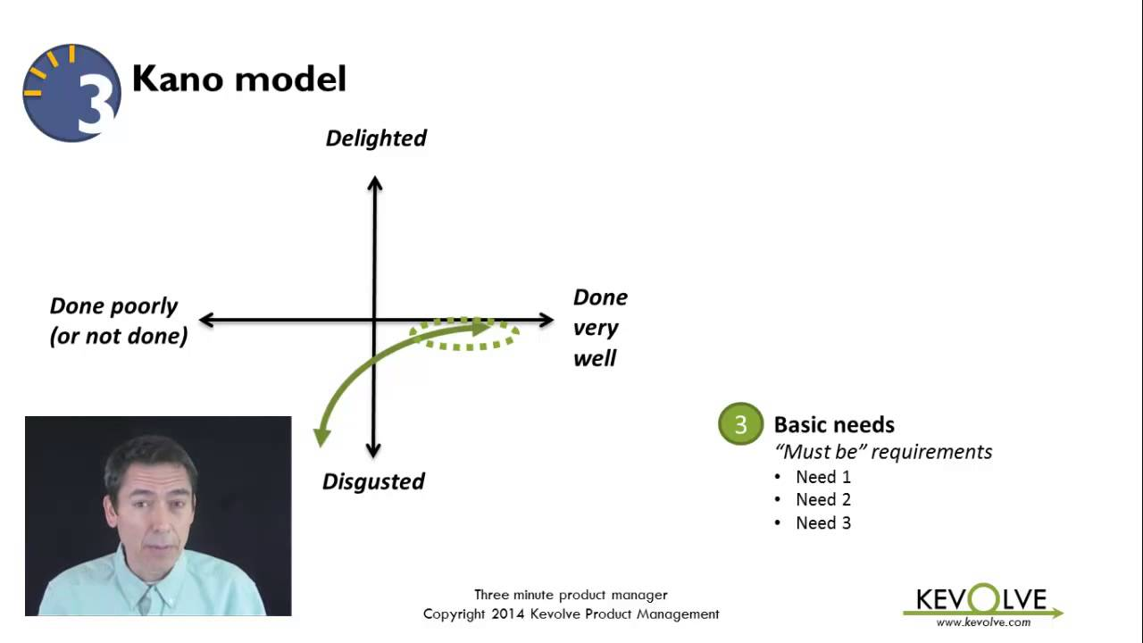 3 minute product manager kano model youtube 3 minute product manager kano model ccuart Images