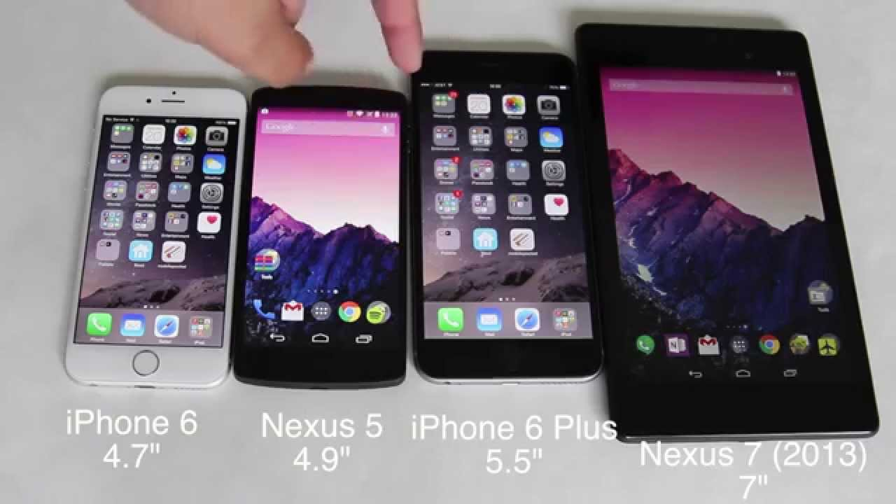 iphone y plus. comparación de tamaño iphone 6 y plus con nexus iphone u