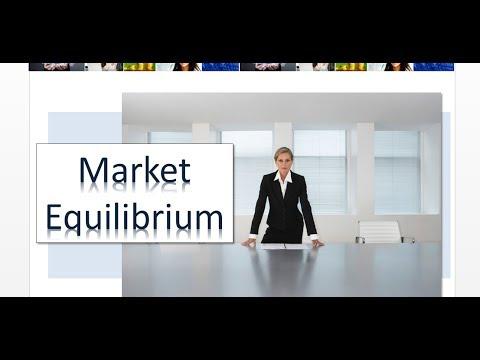 IB Economics - Market Equilibrium