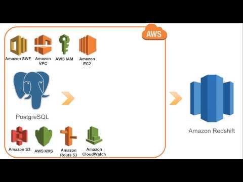 Amazon Redshift Deep Dive - February 2017 AWS Online Tech Talks