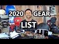 My 2020 Snowboard Gear List