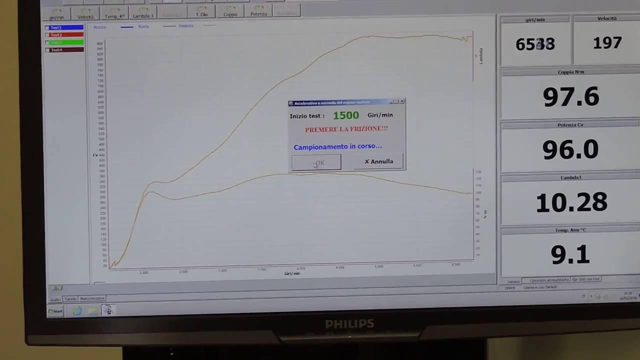 dyno test harley davidson dyna 2000 fxdxt tc88 dyno test harley davidson dyna 2000 fxdxt tc88