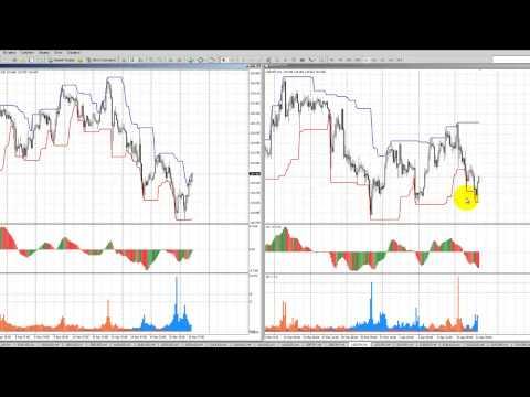 Аналитический обзор Форекс и Фондового рынка на 16.04.2015