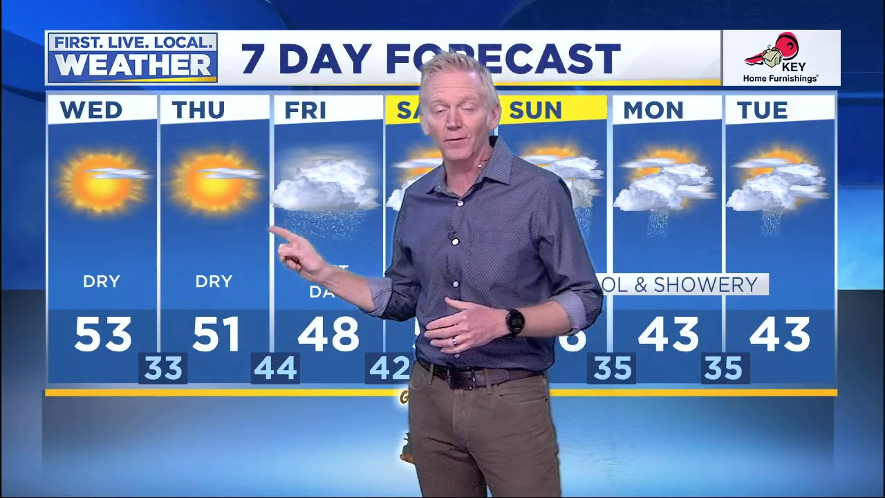 Wednesday morning FOX 12 weather forecast (1/30)