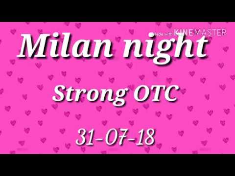 Milan night strong open to close today
