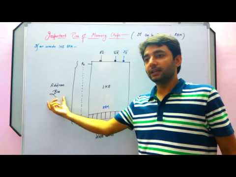 Microprocessor Lecture 9 | Memory Interfacing in 8085