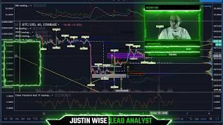 Breaking Bitcoin Live TA!  BTC ETH XRP LTC