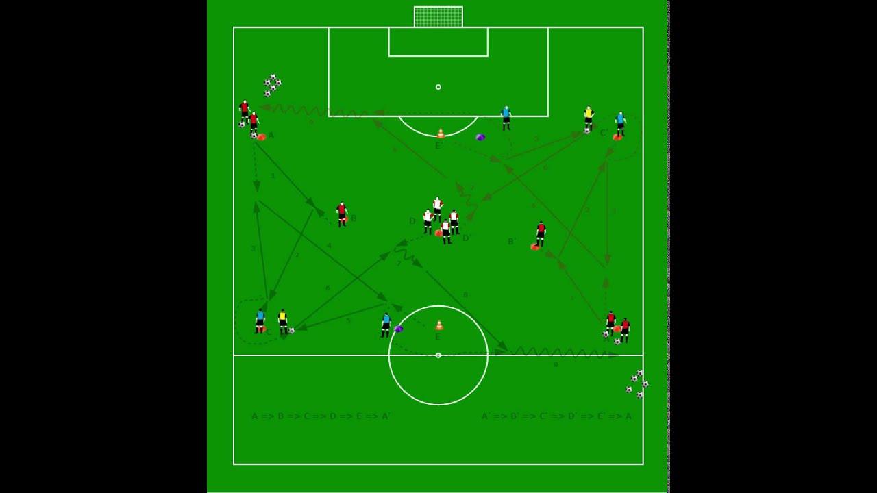 تمارين الدفاع كرة القدم