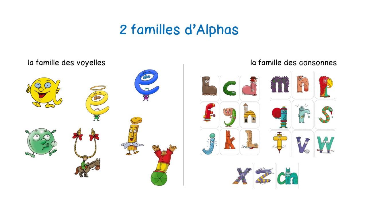 La famille des Alphas voyelles et le Monstre