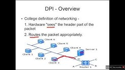Network Traffic Analysis using Deep Packet Inspection and
