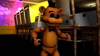 История маленких аниматроников -Часть 1 Нос Фредди(, 2015-05-19T16:53:01.000Z)