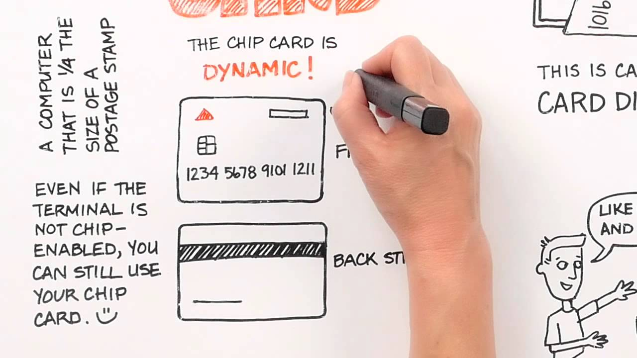 how to write emv chip