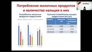 Дорофеев Асим - Биология и медицина - Медицинские науки /#МЕДНА_ШАГВБУДУЩЕЕ