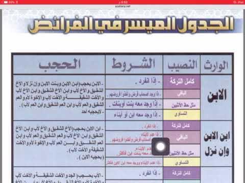 شرح جدول في علم المواريث للشيخ يوسف إمام مسجد السلام عين الدفلى