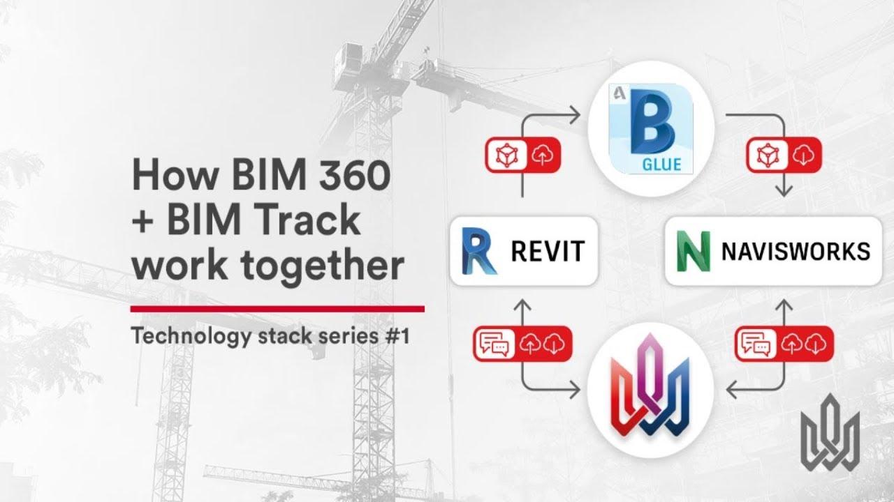 Bim Track How Bim 360 Glue Bim Track Work Together
