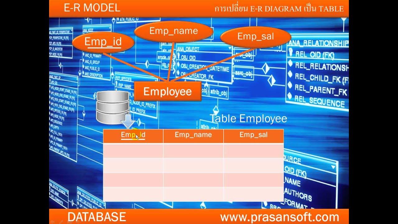 database e r diagram database e r diagram table youtube ccuart Choice Image