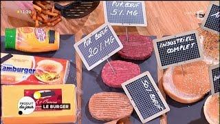 Notre produit du jour : le burger