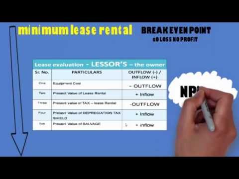 4 Lessor Evaluation of lease   the NPV method