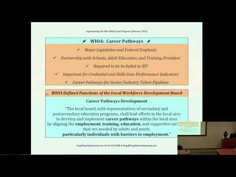 WIOA Youth Training 2015 02 06 09 02 12